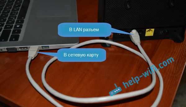 Подключение к роутеру или модему по LAN