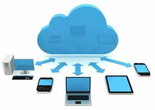 Передача файлов через облачные хранилища
