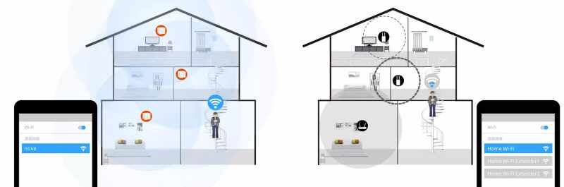 Бесшовный Wi-Fi в доме или квартире через Wi-Fi Mesh систему