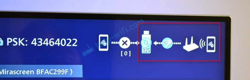 MiraScreen/AnyCast адаптер подключен к роутеру